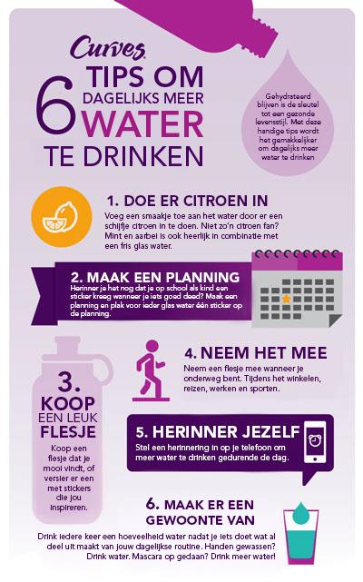 Infographic water drinken
