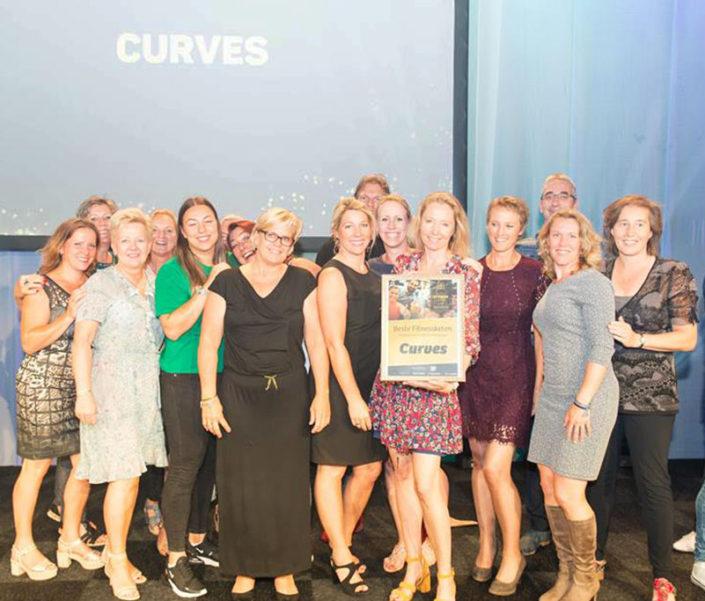 Beste Fitnessketen van het jaar, Dutch fitness awards